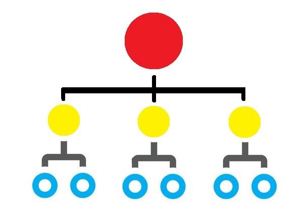 Logo Organigramma